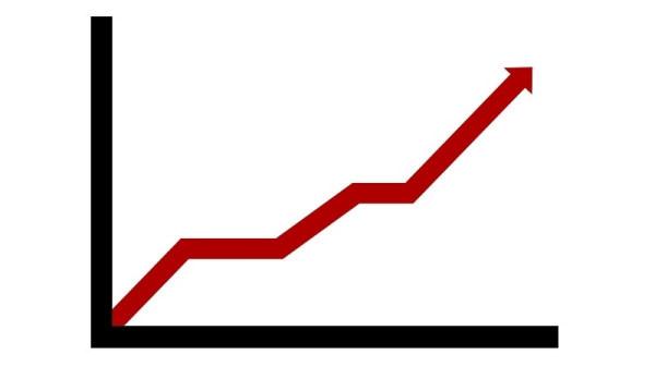 Egyre jobban mennek a dolgok: megint nőttek a konjunktúraindexek